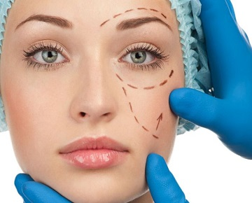 Cosmetic Eyelid and Facial Aesthetics at Vision Eye Centre